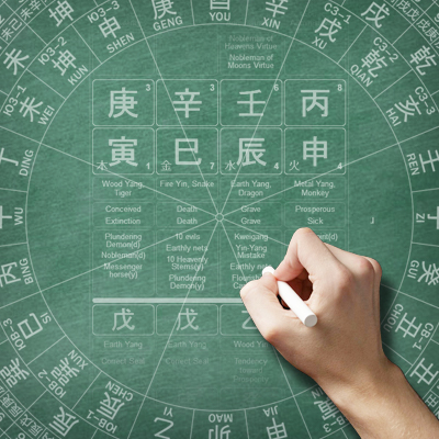Education Feng Shui, Ba Zi, Qi Men Dun Jia