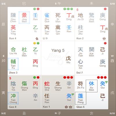 How to use BaZi calculator | Ming Li - destiny navigator
