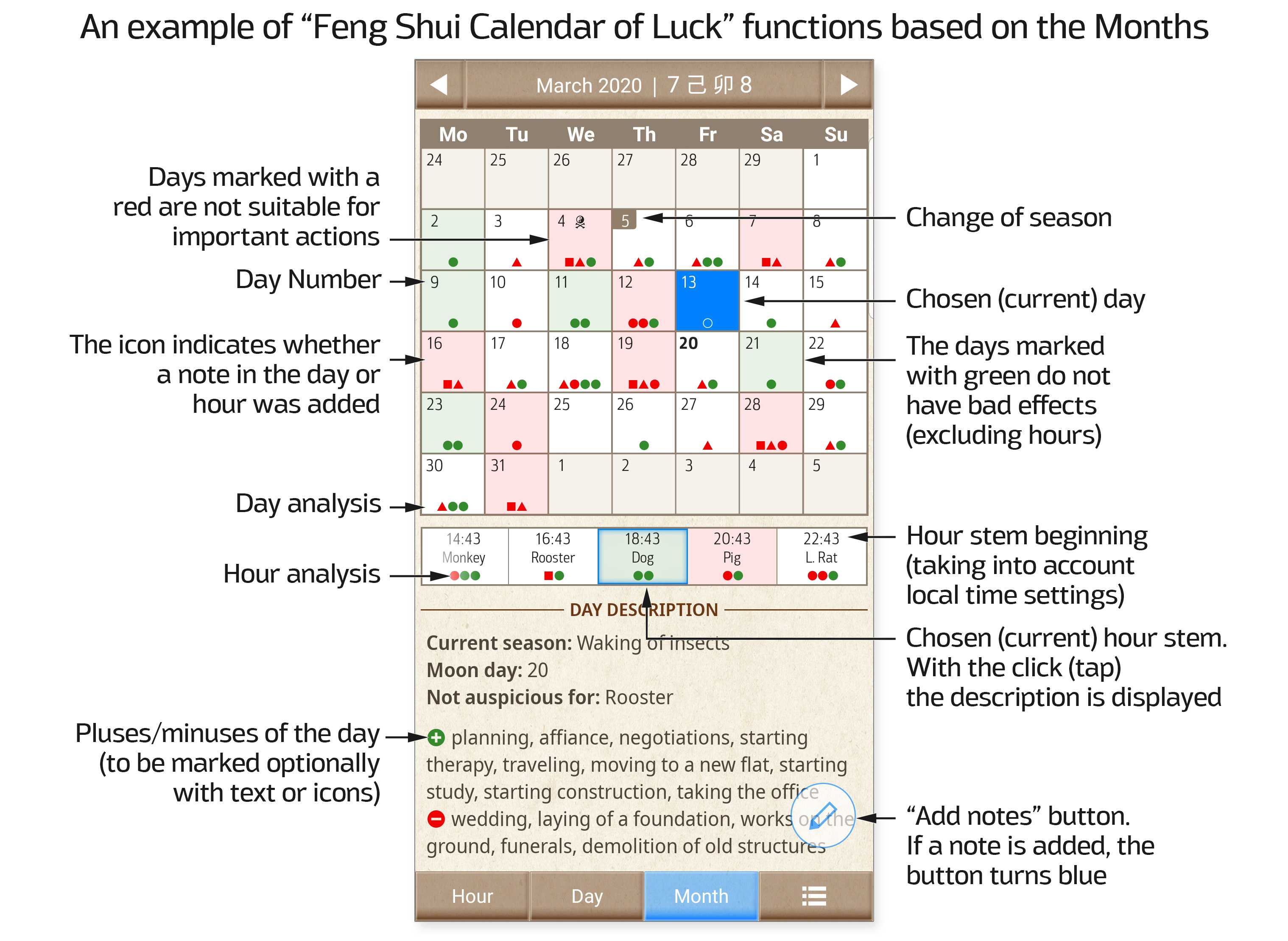 Month with Ratings for choosing dates in the Feng Shui Calendar of Luck App