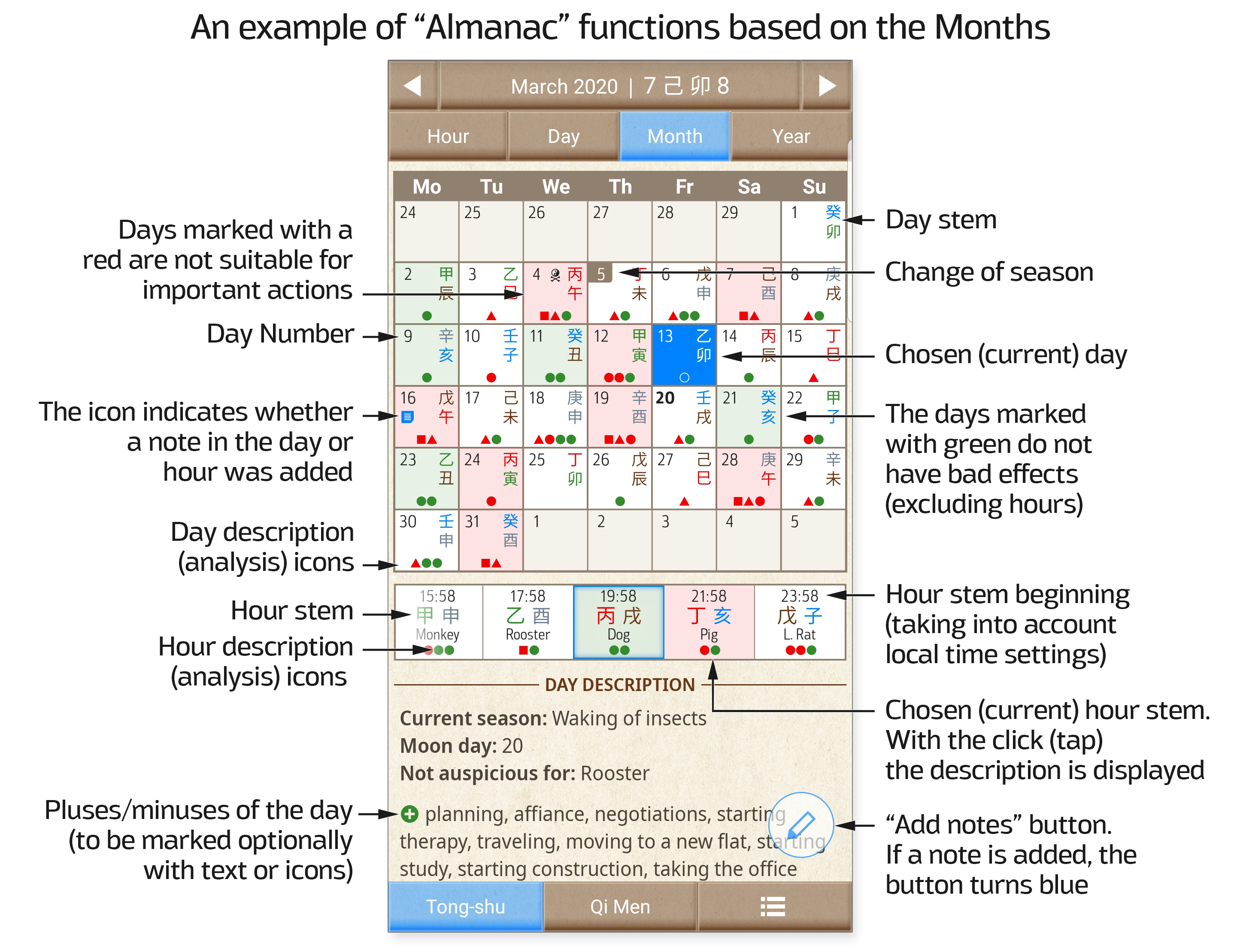 Month with Day Ratings for Dates selection in the application Almanac Tong Shu